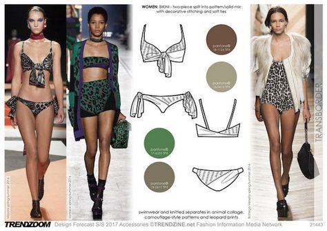 #Trendzine SS17 swimwear trends on #WeConnectFashion - Women's market, Transborder mood