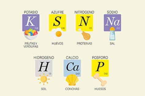 104 best resources chemistry images on pinterest chemistry 104 best resources chemistry images on pinterest chemistry physical science and physics urtaz Choice Image
