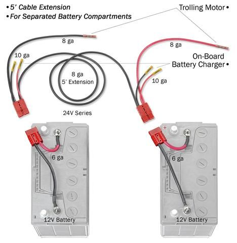 24 Volt Trolling Motor Connection 5 Extension For Separated Battery Compartments Rce24vb5chk Trolling Motor Boat Battery Boat Wiring