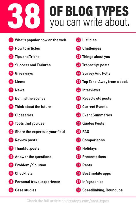 38 Types of Blog Posts That You Can Write