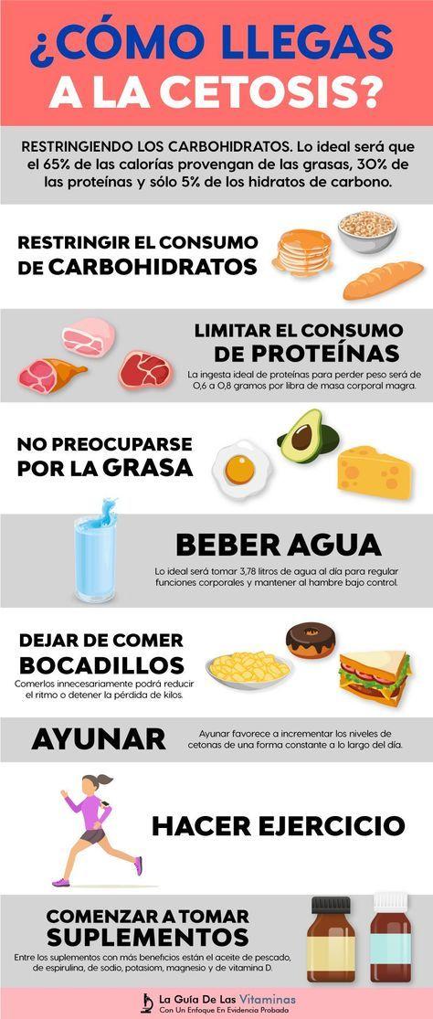 Gramos de carbohidratos para bajar de peso