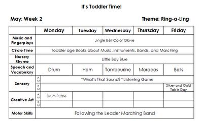 Toddler Lesson Plan Overview  Toddler Lesson Plans Early