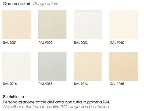 image result for ral 9010 porta | home