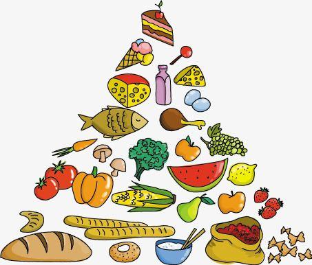 Piramide Alimenticia Vector Piramide De Alimentos Vector Icono Png Y Vector Para Descargar Gratis Pngtree Piramide De Los Alimentos Iconos De Alimentos Piramide Nutricional