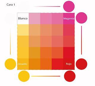 7 Ideas De Cubos Cubos Cubos De Colores Teoria Del Color