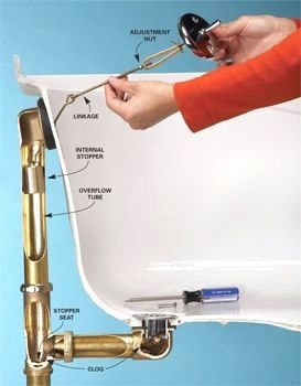A Diagram On How To Unplug A Bathroom Drain Plumbing Fi Bathtub Drain Stopper Bathtub Drain Diy Plumbing
