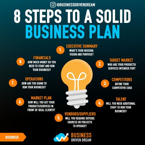 Every real business that performs well starts with a plan. This plan will evolve overtime but you need a sense of direction to start. I (@nickrgrs) started my first business almost two years ago. The business plan I made for it is completely different than the two businesses I own now. Want to start your own business? Our new startup business plan is coming soon. Stay tuned.