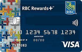 Credit Card Illustration Kreditkarte Credit Card Illustration