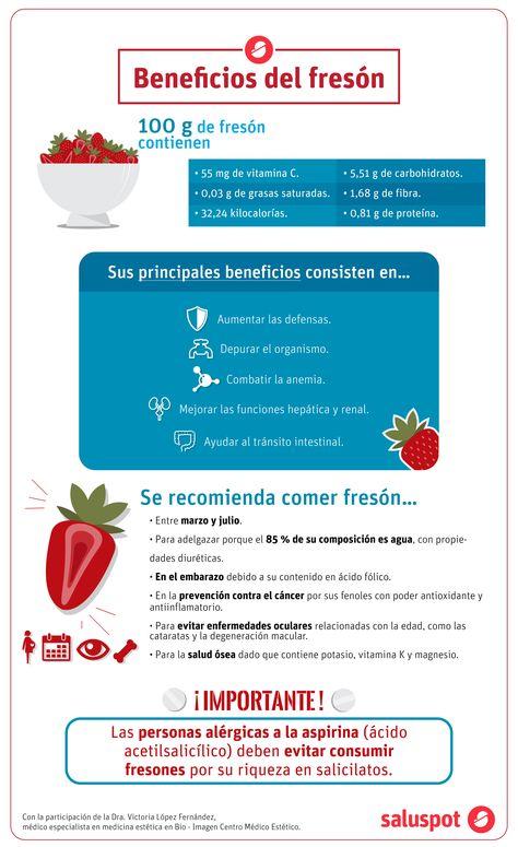 Beneficios Del Fresón Infografía Health Food Food Health