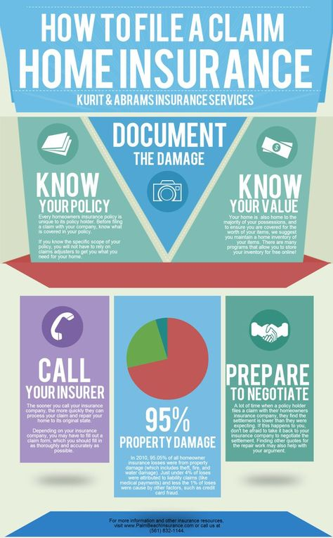 Filing Insurance Claims For Homeowners Can Be A Bit Of A Hassle Here S A Little Bit With Images Homeowners Insurance Homeowner Insurance Claim