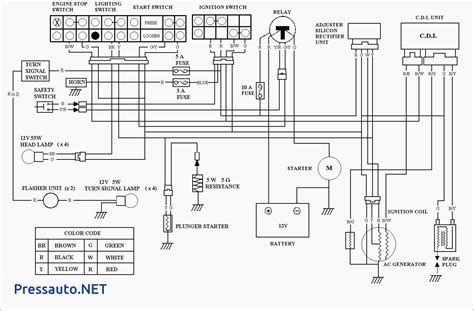 Loncin 125 Wiring Diagram Gambarin Us Post Date 25 Dec 2018 78 Source Http Nolanw Electrical Diagram Electrical Wiring Vehicle Service Manuals