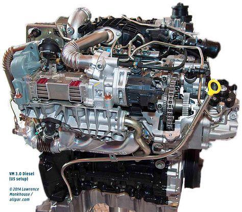 Vm V6 Ram Engine Engineering Diesel Diesel Engine