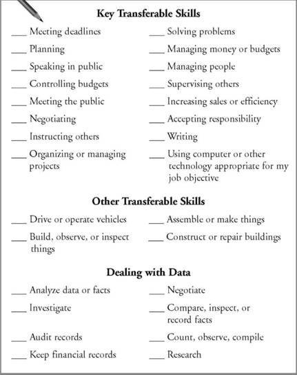 Magnificent Transferable Skills List Identify Your Adaptive And Resume Skills List Of Skills Work Skills