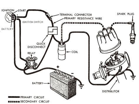 Automotive Ignition Wiring Diagram Tractor Modelo A Escala