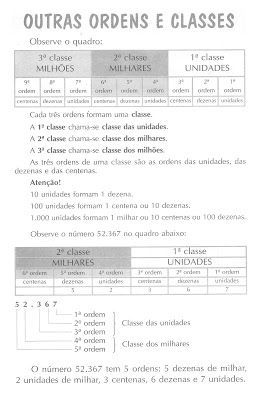 Pin Em Exercicios De Matematica