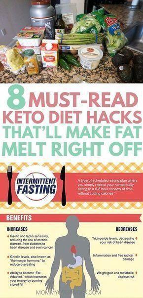 Dieta keto durante un mes