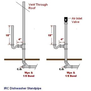 How To Plumb Drain Line For Washer And Vent With Studor Vent Google Search Diy Plumbing Plumbing Installation Plumbing