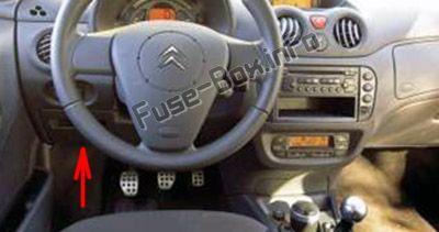Citroën C2 (2003-2009) < Fuse Box location | Fuse box, Fuse box cover,  Citroen | Citroen C2 Fuse Box |  | Pinterest