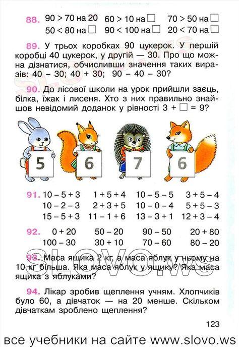Www.slovo.ws контрольная по математика 4 класс моро 2 четверть