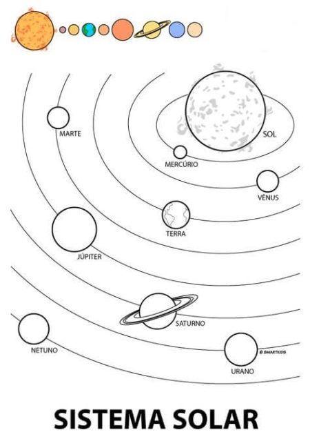Atividade Sobre O Sistema Solar Para Estudantes Sistema Solar