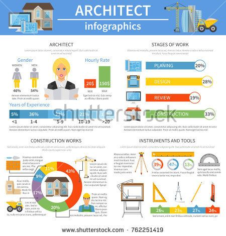 Stock Photo Architect Infographics Flat Layout With Information About Instrument And Tools Stages Of Work And Hourly Rate Infographic Layout Illustration