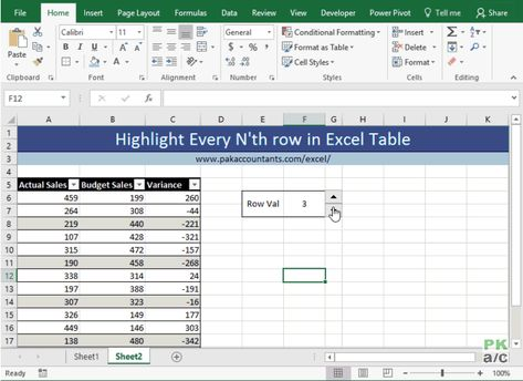 DailyWeeklyMonthly View In The Gantt Chart Template  Excel