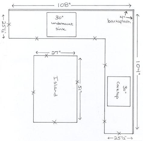 Standard Kitchen Cabinet Depth Size Uk Upper Subscribedme Average Size  Kitchen Uk