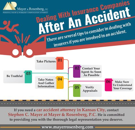 Dealing With Insurance Companies After An Accident