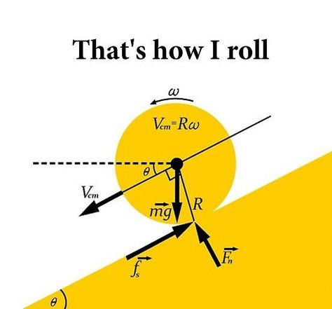 "A collection of ""relatively"" funny physics jokes, puns, and funny pictures that have a lot of ""potential"" to make you and all your science-minded friends laugh! Physics Jokes, Math Jokes, Nerd Jokes, Science Jokes, Math Humor, Nerd Humor, Teaching Science, Physics Experiments, Math Math"