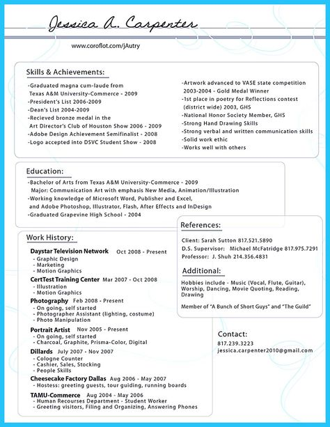 awesome Tips You Wish You Knew to Make the Best Carpenter Resume - harvard business school resume