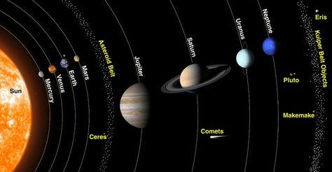 Resultat De Recherche D Images Pour Photo De Planete A Imprimer