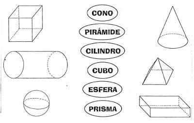 Blog De Primer Grado Cuerpos Geometricos Cuerpos Geometricos Para Colorear Actividades De Geometria Lectura De Palabras