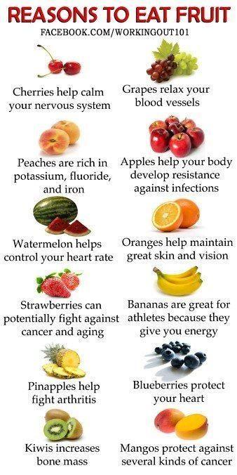 tips para comer saludable en ingles
