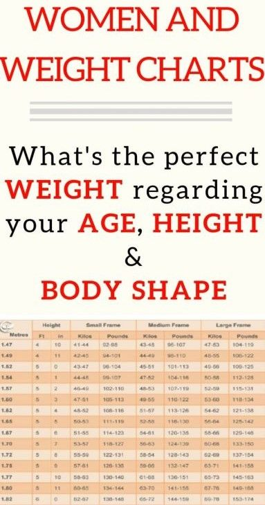 how+much+should+a+14+year+old+female+weigh
