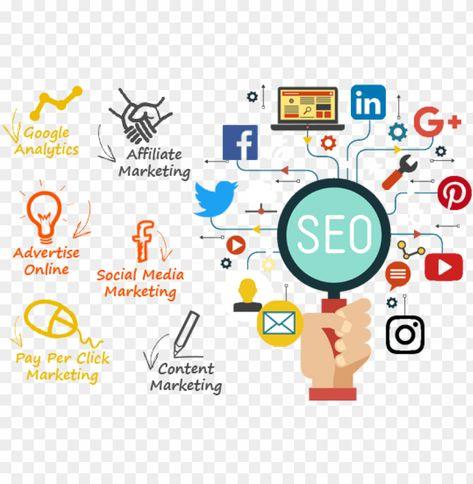 Digital Marketing Agency in Delhi in India