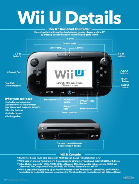 Wii U Console Giveaway
