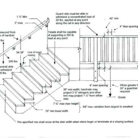 Exterior Railings Handrails For Stairs Porches Decks Stairs Handrail Height Staircase Handrail Stair Detail