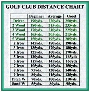 The Three Best Golf Chipping Tips | Golf Courses Finder