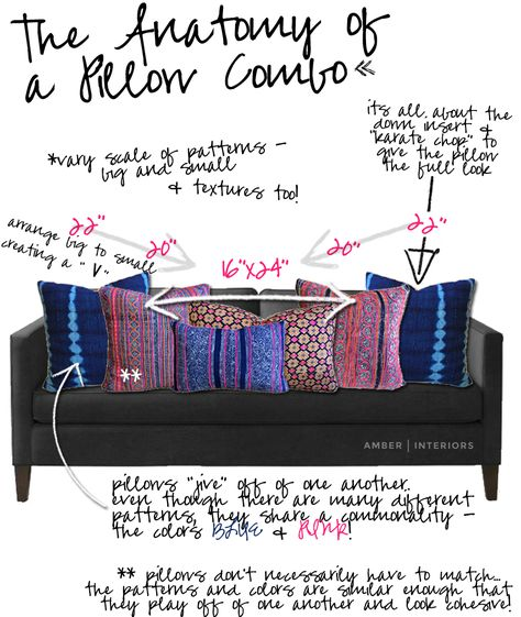 FYI: The Anatomy of a Pillow Combo - Amber Interiors