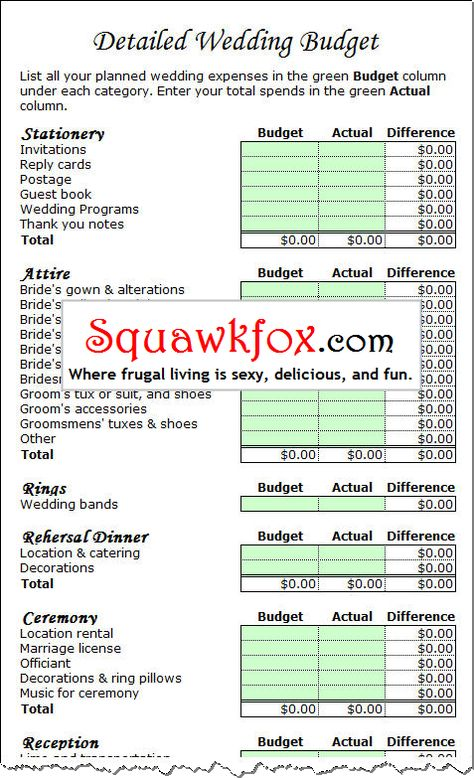 Free Wedding Budget Planner Spreadsheet