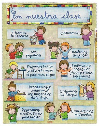 Blog De Educación Infantil Recursos Y Consejos Para Docentes Padres Y Alumnos Normas Del Aula Normas De La Clase Normas De Clase