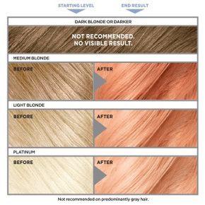 Semi Permanent Hair Color Semi Permanent Hair Color Permanent