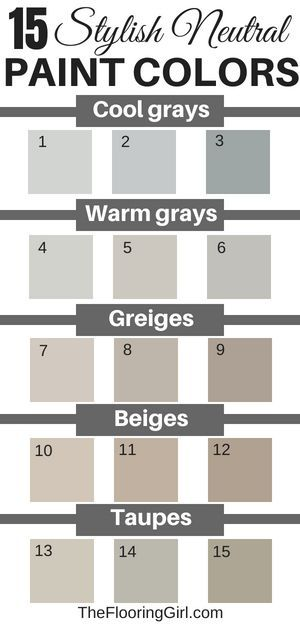 15 Stylish Neutral Paint Colors That Work In Almost Every Room The Flooring Girl Paint Colors For Home Taupe Paint Taupe Paint Colors