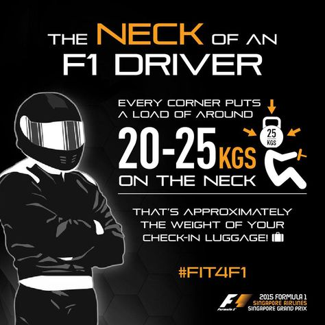 Singaporegp On Twitter Formula 1 Fun Sports Super Sport Cars