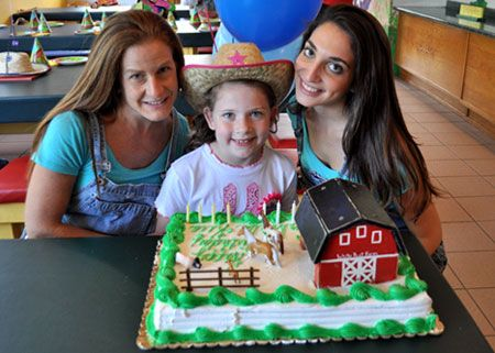 Best Kids Birthday Parties On Long Island