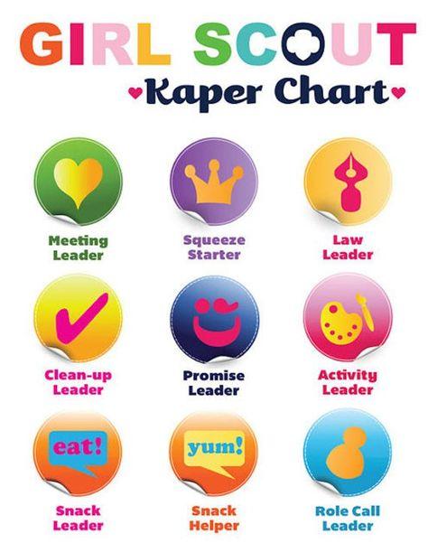 Girl Scouts Custom Kaper Chart iamstrawjenberry | girl scouts ideas ...