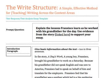 The Write Structure Text Response Essay A Day S Work Teaching Writing Analysis