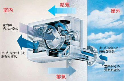 熱交換形換気扇とは 換気扇 オブジェ インテリア 換気
