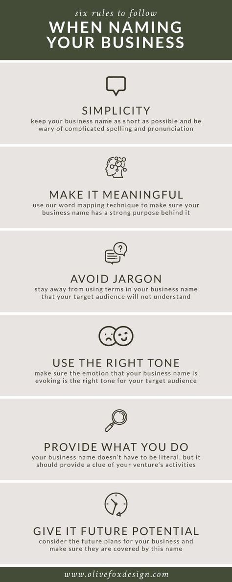 Rules to Follow When Coming Up With Your Business Name