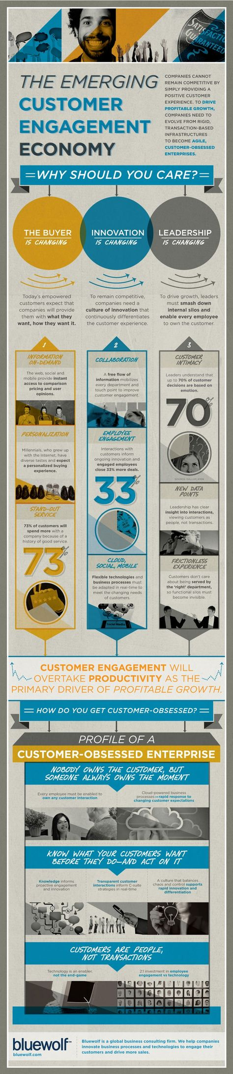 Infografik The Emerging Customer Engagement Economy